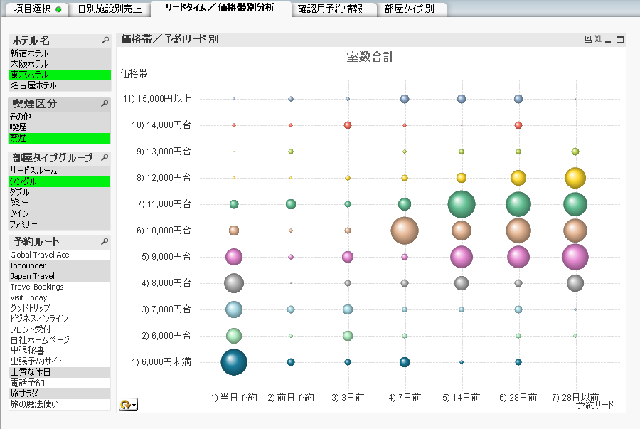 QlikView画面_151207.png